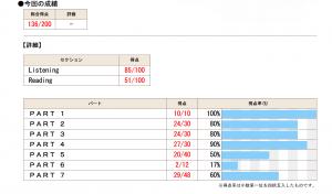 %e3%83%86%e3%82%b9%e3%83%88%e7%b5%90%e6%9e%9c1